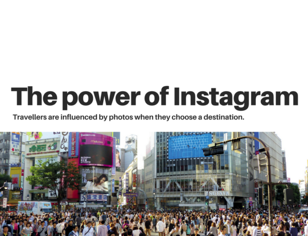Instagram, the power of photos in travel industry